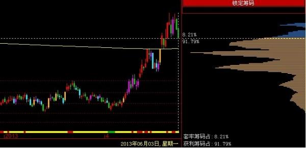 中国股市会不会崩盘_北京房地产三年内会不会崩盘〖技术分析交流