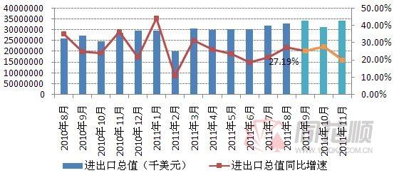 2019年9月份经济数据_9月经济数据陆续公布