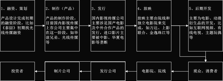 电路 电路图 电子 原理图 734_269