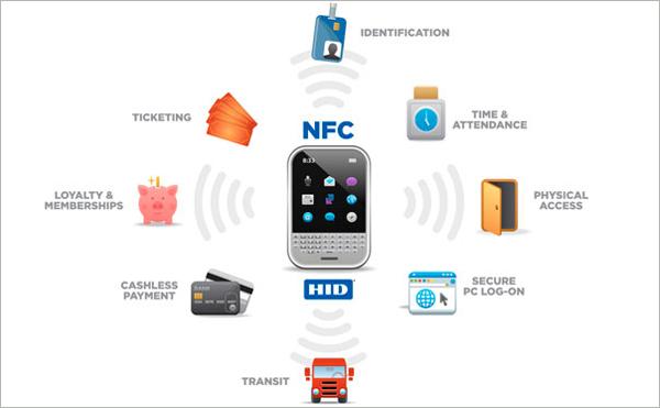 NFC概念股