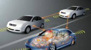 汽车电子概念股