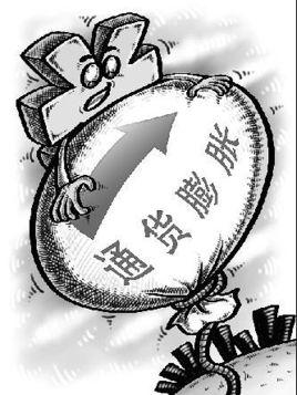 通胀概念股