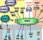 专网通信概念股