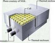 钠电池概念股
