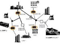 配电网概念股