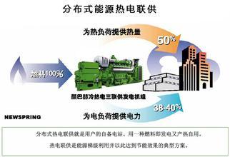 分布式燃气发电概念股