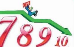 CPI跌落至0.8% 通胀浪潮到尽头?