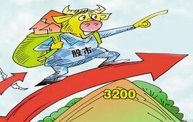 市投资者信心指数持续向好