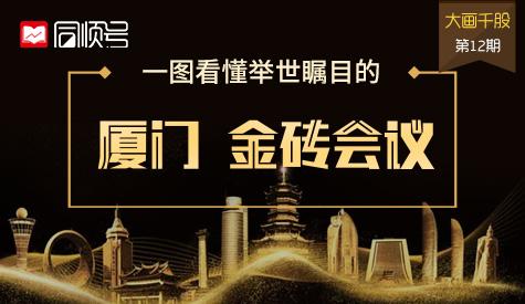 【大画千股】厦门金砖会议召开在即 三大投资主线提前布局