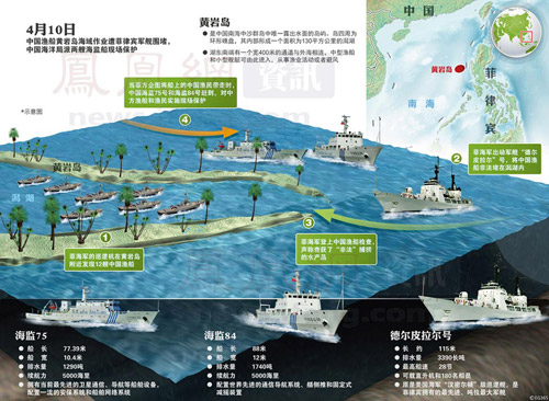 中菲黄岩岛对峙事件