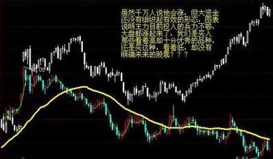 股票操盘口诀(图解)