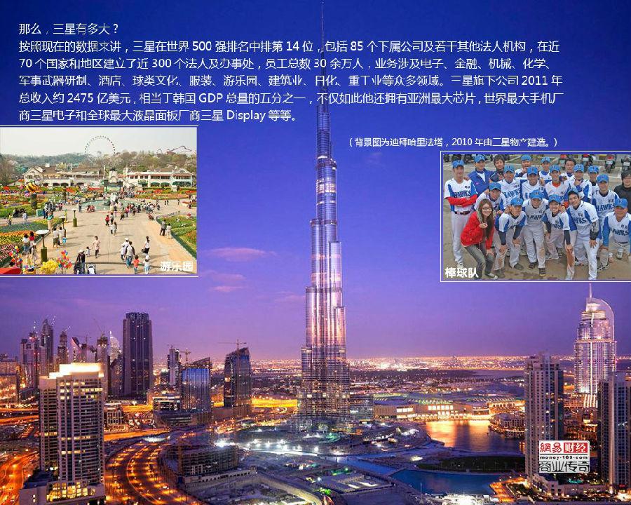 香港电影明星囹�a_商业传奇之一国一企:三星共和国