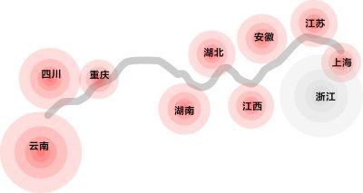 长江经济带概念股有哪些?长江经济带概念股受益股一览
