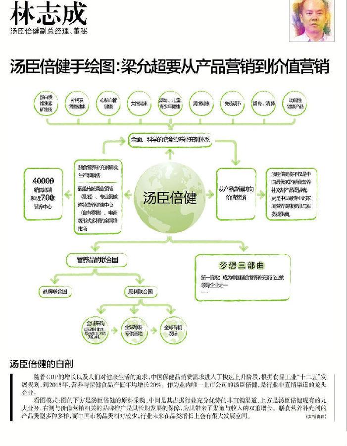 马云等大佬手绘图:看懂未来十年中国产业