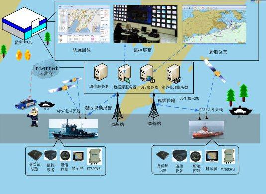 船舶闪光灯控制器电路板