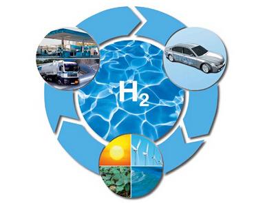 氢燃料电池概念股,氢燃料电池概念股有哪些?