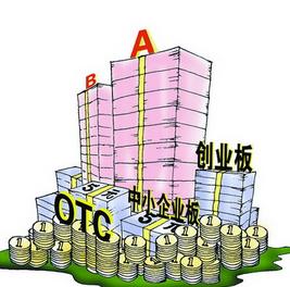 otc市场的定义解析
