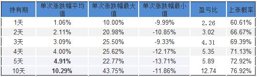【机构关注】江南佳杰上升概率有多大?