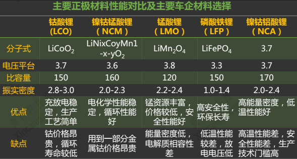 【深度研究】史上最全锂电池行业全产业链梳理分析 - 祁连獵鶽 - 祁連獵鶽