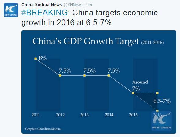 中国 gdp增速_如果全球经济都持续下行了,理财还管用吗 理财100问之54