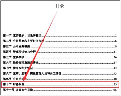 财务报表模板_财务报表中营业收入