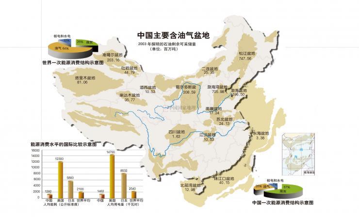 塔里木盆地和海域等四大气区的天然气资源量