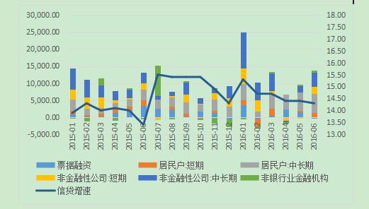 2019经济半年报_广发证券 2019经济韧性从何而来