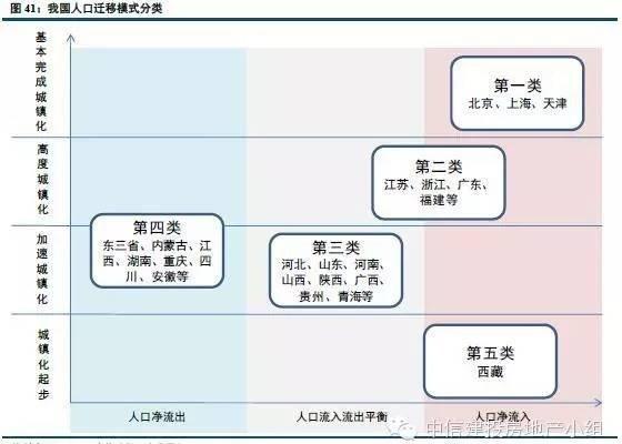 中国人口老龄化_中国人口处于什么状态