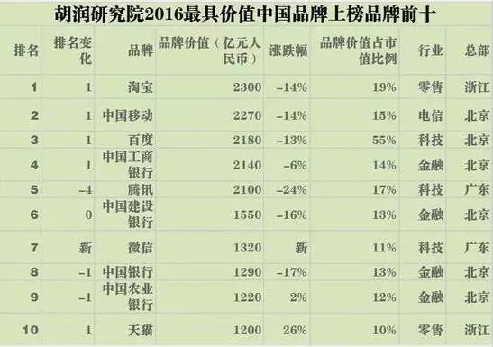 转:浙江亿万富豪人数居世界第二 380人中就有1位千万富翁 - 孟宪民 - 书法家孟宪民的博客