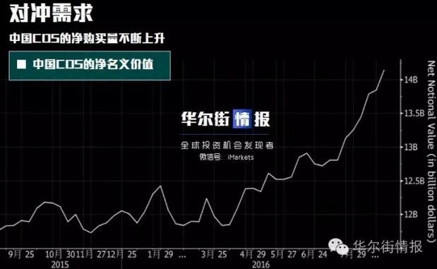 他们觉得近期中国经济增长与资本市场企稳可能不会