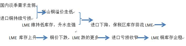 电路 电路图 电子 设计 素材 原理图 709_177