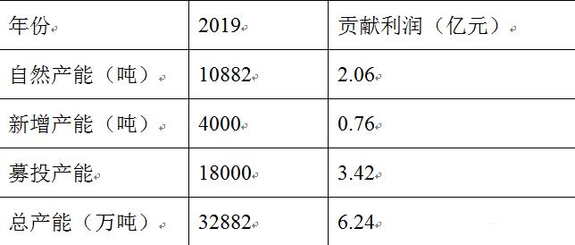 天策解盘:一文教你如何准确测算成长股的未来