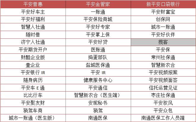 互联网金融--1.4万亿市值的中国平安到底有哪些投资亮点