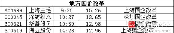 同样都是上海国改 差距咋这么大咧?(附擒龙秘诀)