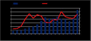 从数据看香港衍生品市场的发展