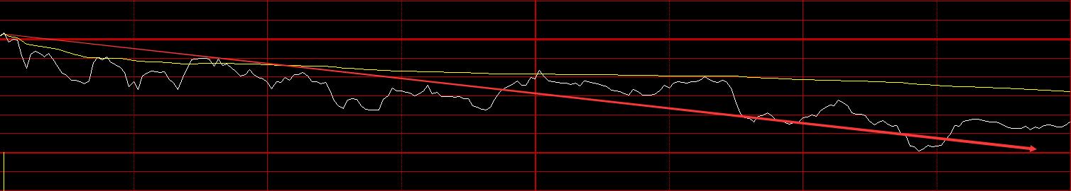 5.17:指数回踩板块轮动 良性调整随时结束|收评 24小时热文排行