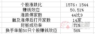 晚上必读:7大行业欢迎福利(清单)