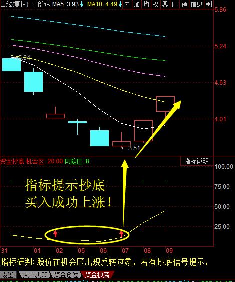 股票 品牌资讯l2 > 正文    好消息:level-2云端版全新升级啦!