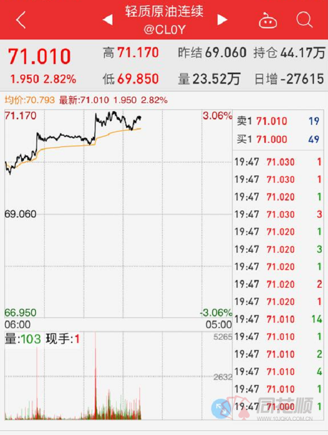美股盘前必读:道指期货涨近百点 微博盘前跌近