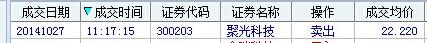 【一看就懂】10月27日盘口量价实操分析 - 粤然操盘手1125476420 - 盘口狩猎者浩然圈子