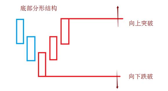 电路 电路图 电子 原理图 580_314