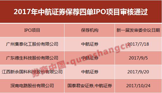广东德生科技股份有限公司,江西新余国科科技股份有限公司,深南电路
