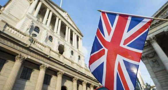 【重点】注意!英格兰银行的利率决定有引爆市场的危险