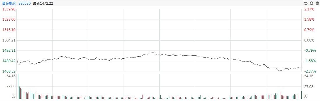 【黄金点评】空头仓位打击!白银TD暴跌超过12%