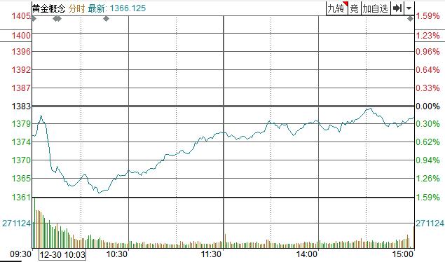 【点评】美国空袭震惊金融市场。黄金会再次被看好吗?