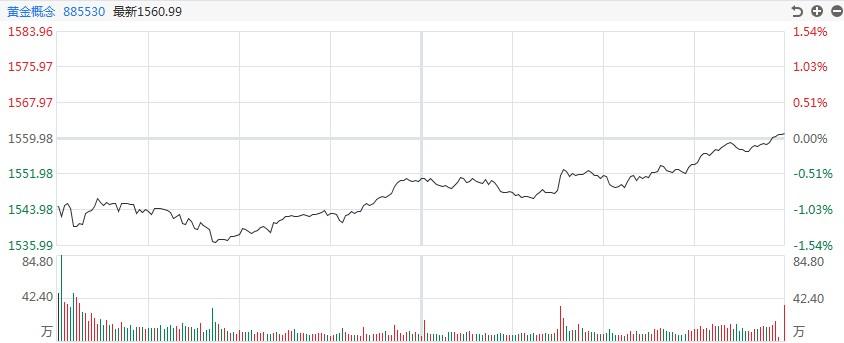 【黄金点评】空头仓位打击!白银的最大跌幅超过4%