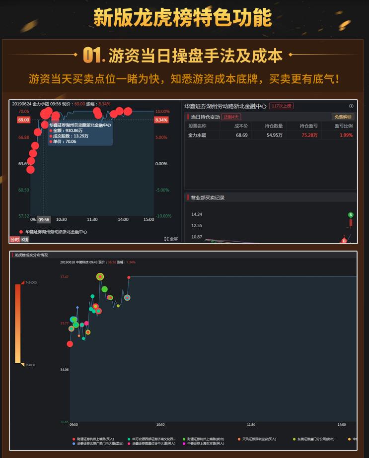 6.27龙虎榜复盘:大利空?机构暴砸中科曙光
