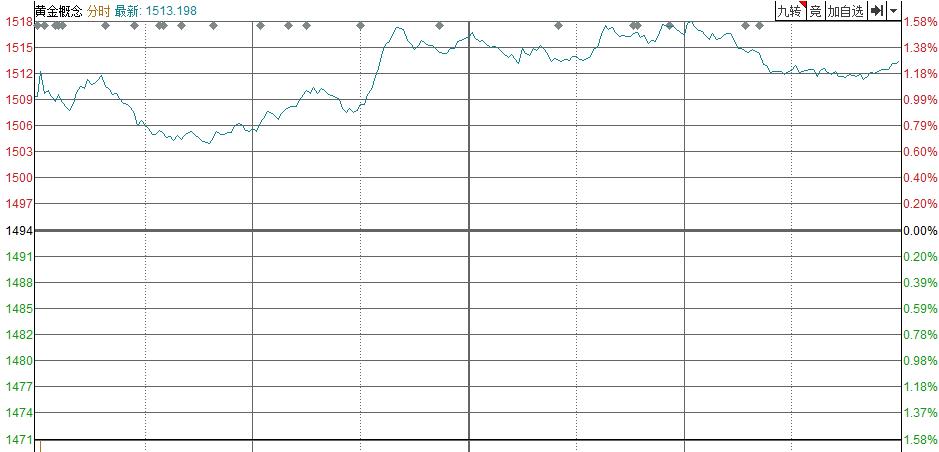 【点评】特朗普羡慕负利率白银TD逼近日限