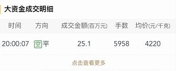 【资金】大盘前主力资金:白银首单大交易突破2500万