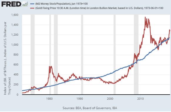 【观点】黄金价格预测:创历史新高之路